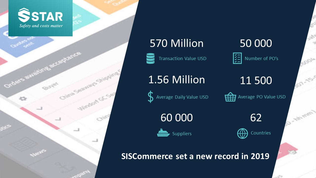 SISCommerce new record 2019